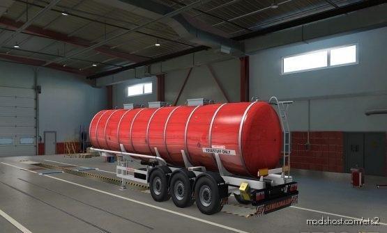 Schwarzmuller Tanker Templates for Euro Truck Simulator 2