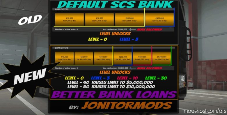 Better Bank Loans for American Truck Simulator