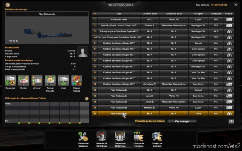 Profile Mapa EAA By TIO Restanho V6.1 for Euro Truck Simulator 2