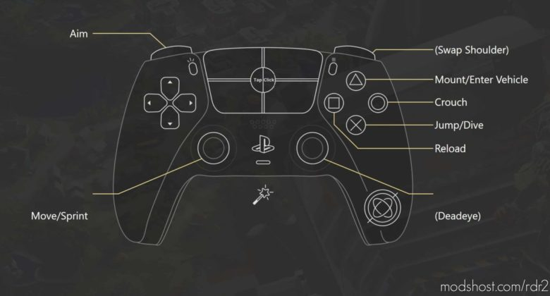 True Standard FPS for Red Dead Redemption 2