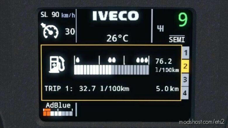 Iveco Hi-Way Realistic Dashboard Computer [1.42] for Euro Truck Simulator 2